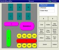 Kassensysteme Registrierkassen Waagen Software